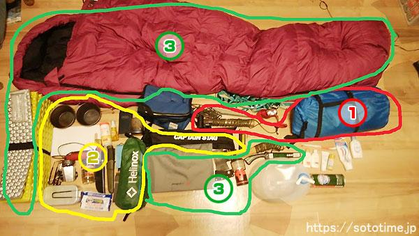 キャンプ道具の分類